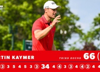 PGA Tour: Memorial Tournament, день третий. Мартин Каймер захватил лидерство